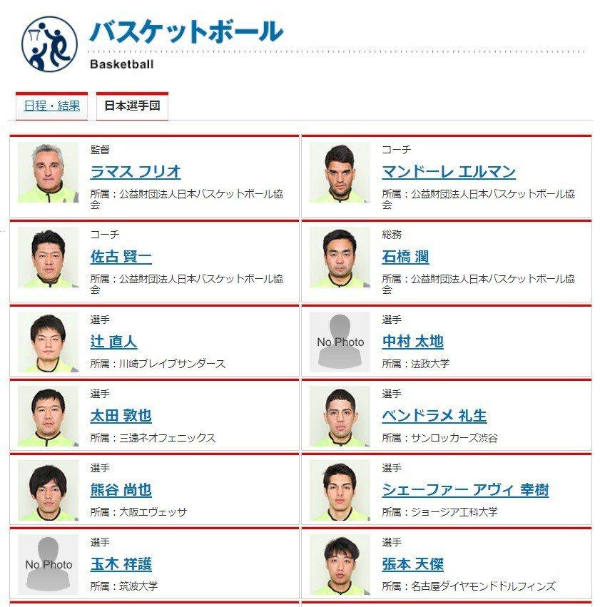 日本男籃國家代表隊4選手因買春遭除名,官網也迅速撤下4人檔案,選手僅剩下8人。圖...