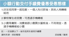 台灣Pay轉帳免費 延長一年