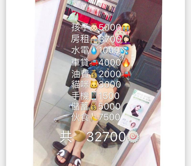 18歲的女網友列出自己一個月的開銷,每個月約花3萬2700元。 圖/取自<a href=