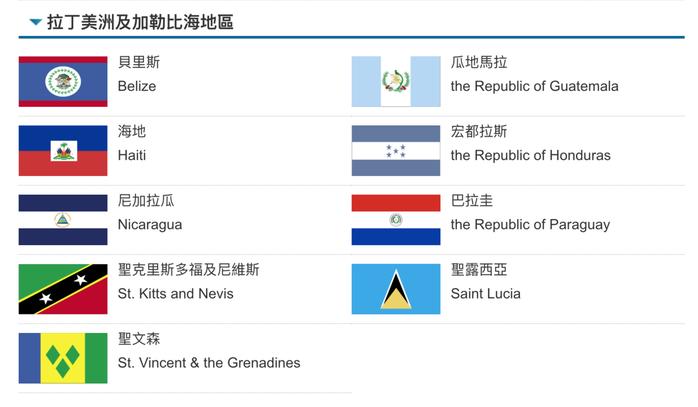中華民國現有邦交國。 圖片來源/ 中華民國外交部