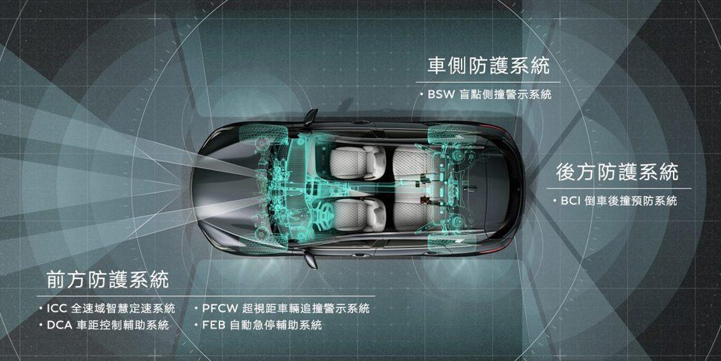 全新 QX50 將搭載Infiniti引以為傲的「Proactiv 智慧駕駛科技」。 截自台灣官網