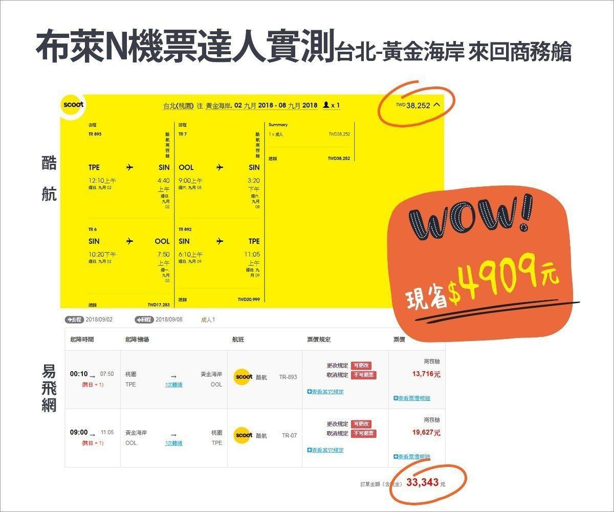 易飛網ezfly廉航購票平台,部分航線比航空公司官網便宜。圖/易飛網ezfly提...