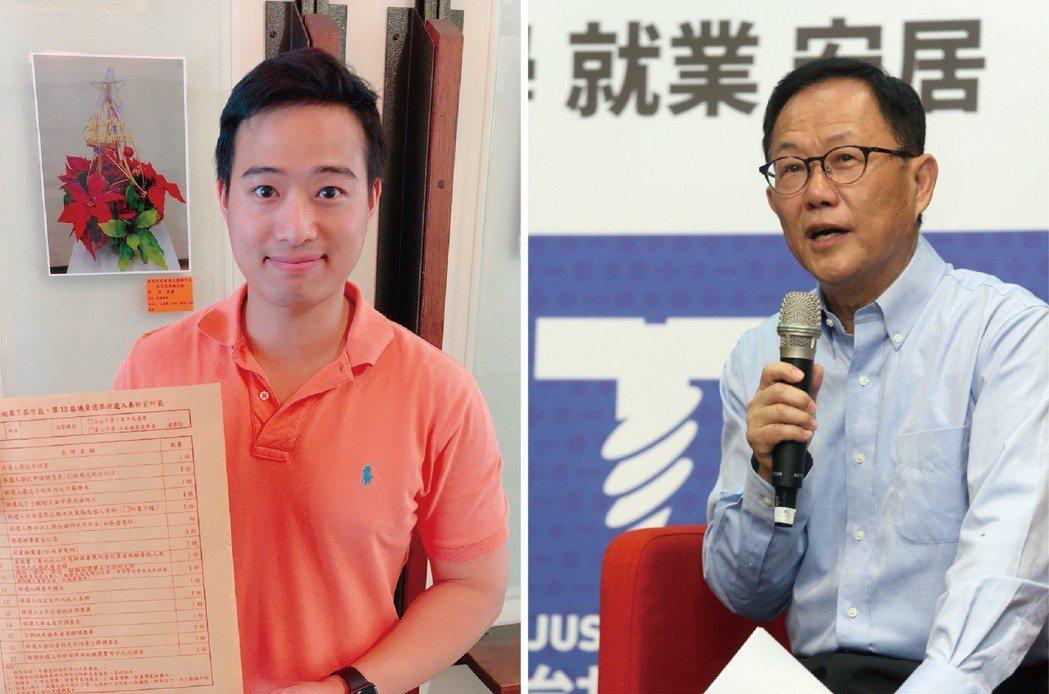 國民黨台北市長參選人丁守中(右圖)昨由小兒子丁世豪(左圖)代為領表參選。 記者楊...