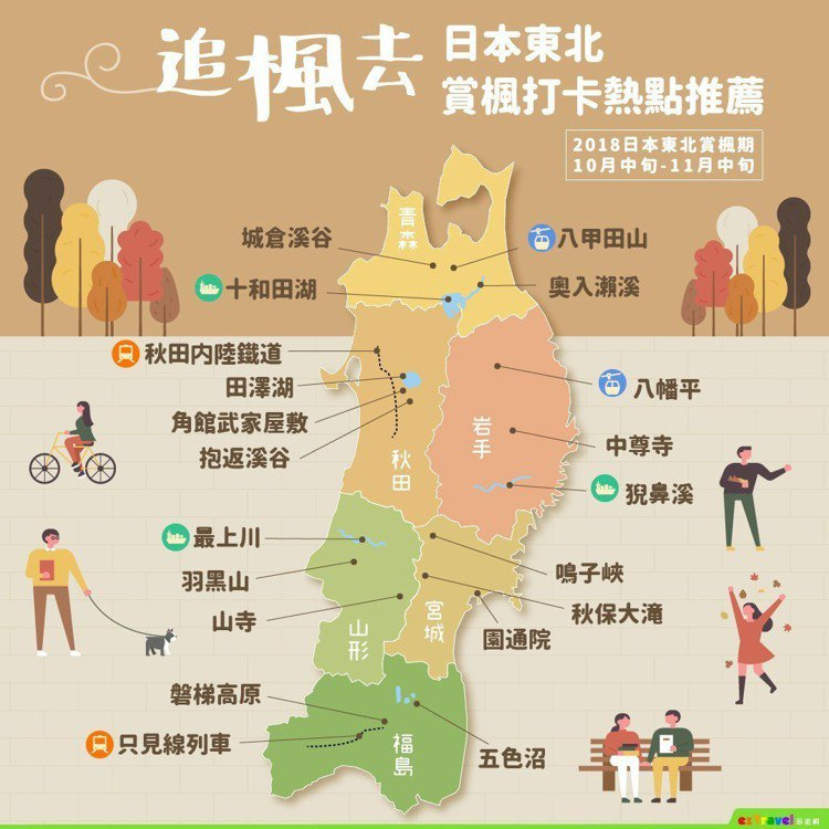 日本東北賞楓熱點推薦。圖/易遊網提供