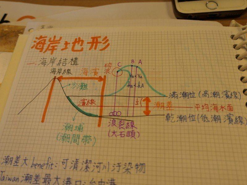 學習海岸地形時,手繪呈現海岸結構,有效幫助理解。(照片提供/廖雅淇)