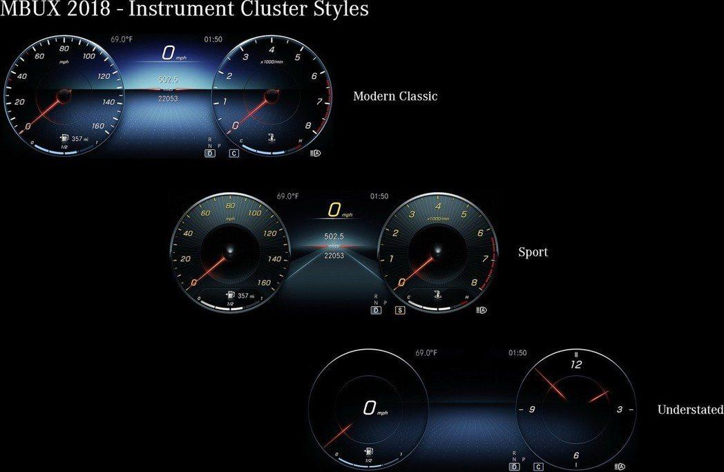 MBUX的三種儀錶顯示提供多元又可不受干擾的選擇。 圖/Mecedes-Benz...