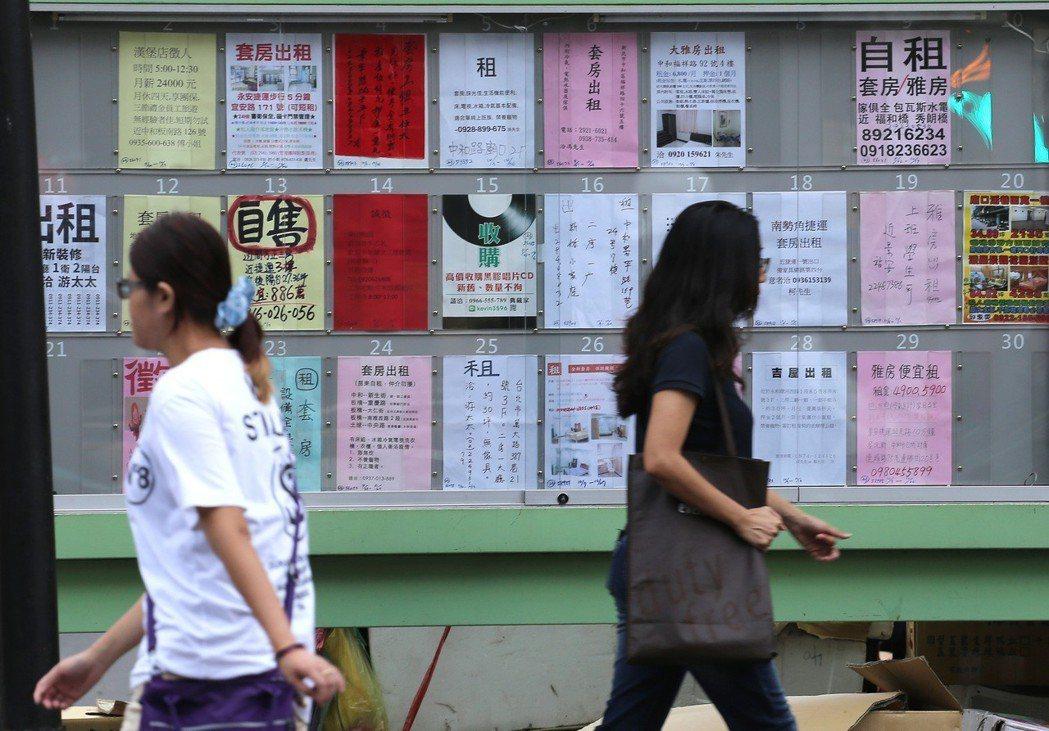 近一年全台20到30歲年輕人購屋比僅14.3%,台北市甚至低到7.7%;若從20...