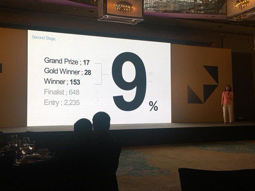 (圖)雅群設計前往上海接受K-Design頒獎,榮獲僅有9%作品脫穎而出的獎項肯...