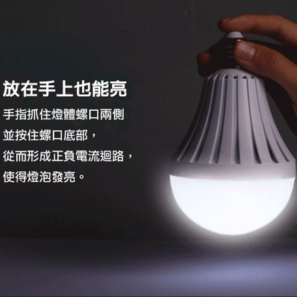 LED智慧緊急照明燈泡12W。圖片廠商提供