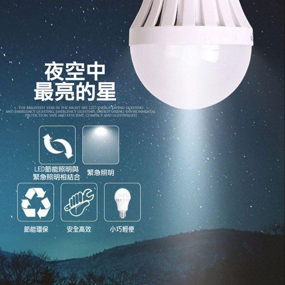 LED智慧緊急照明燈泡12W。圖片廠商提供。