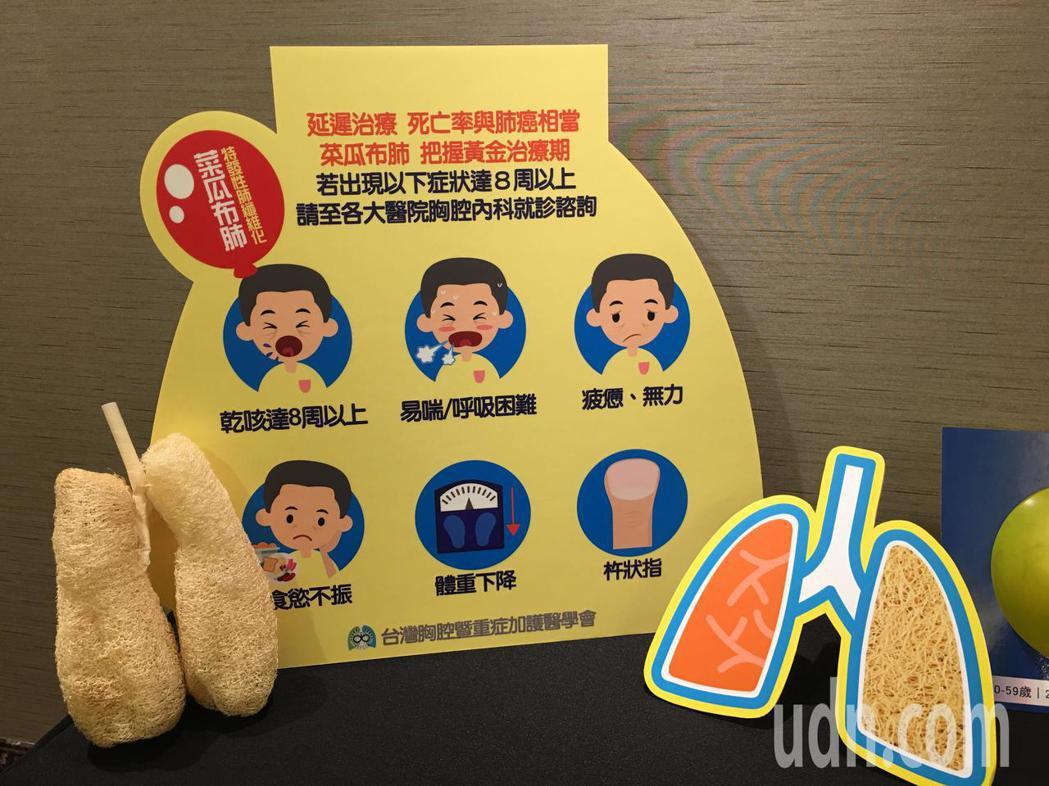醫師表示,菜瓜布肺有咳、喘、累三大症狀,嚴重時可能會食慾不振、爆瘦或有杵狀指。 ...