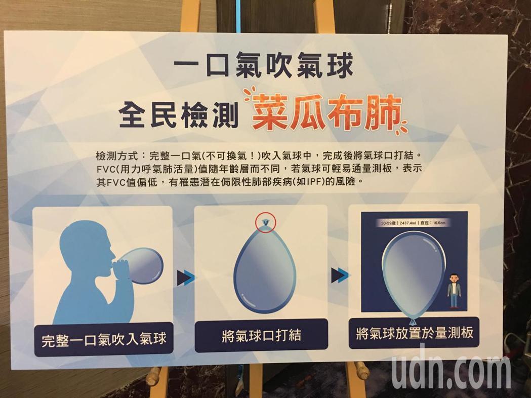 菜瓜布肺檢測,只要吹一顆氣球,再將氣球對比測量板,就可初步檢視肺活量。 記者鄧桂...