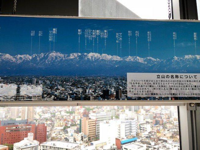 展望台內設有說明圖片,方便遊客對照自己眼前每一座山,但我們來的這天什麼也看不到,...