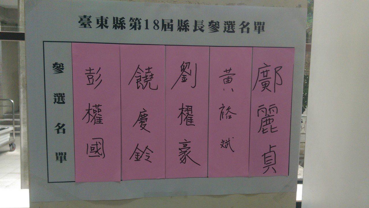 台東縣長選舉登記今天最後一天,突然出現前縣長鄺麗貞託友人登記。記者尤聰光/攝影