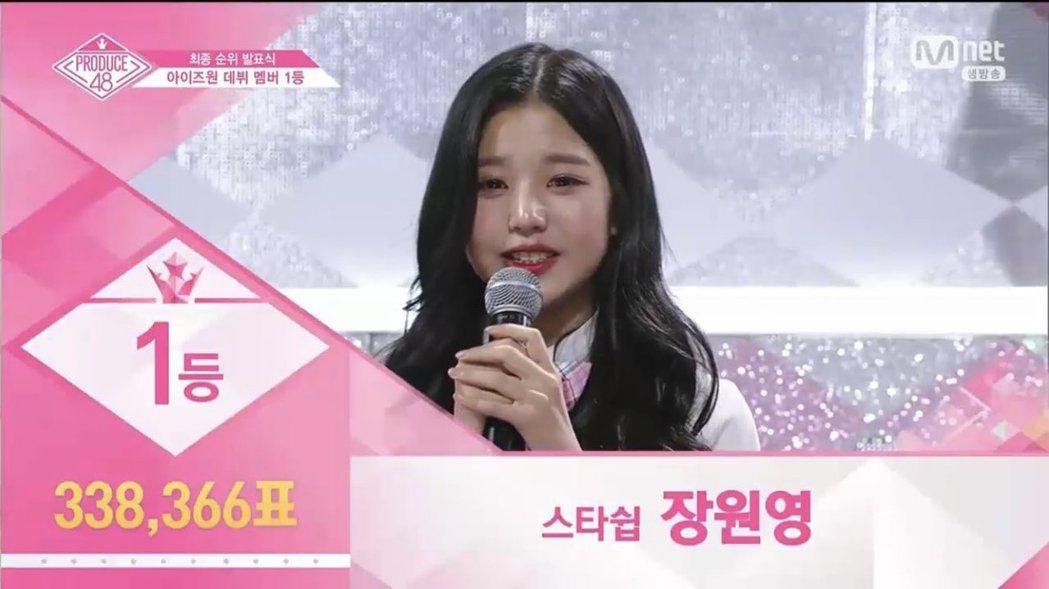 張元英成為選秀冠軍。圖/摘自Mnet