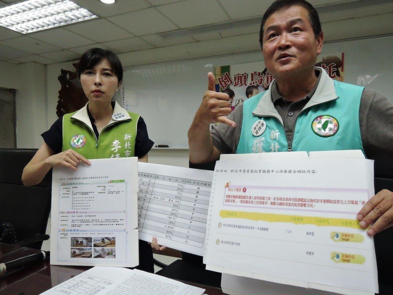 民進黨新北市議員李倩萍(左)、羅文崇昨聯手上陣,抨擊朱市府每年花費超過1.2億委...