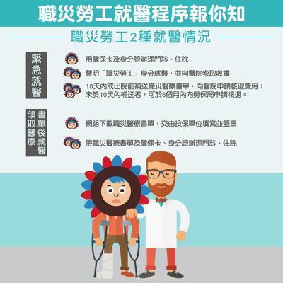 發生職災的勞工可請領職災醫療給付。 圖/擷取至勞保局臉書