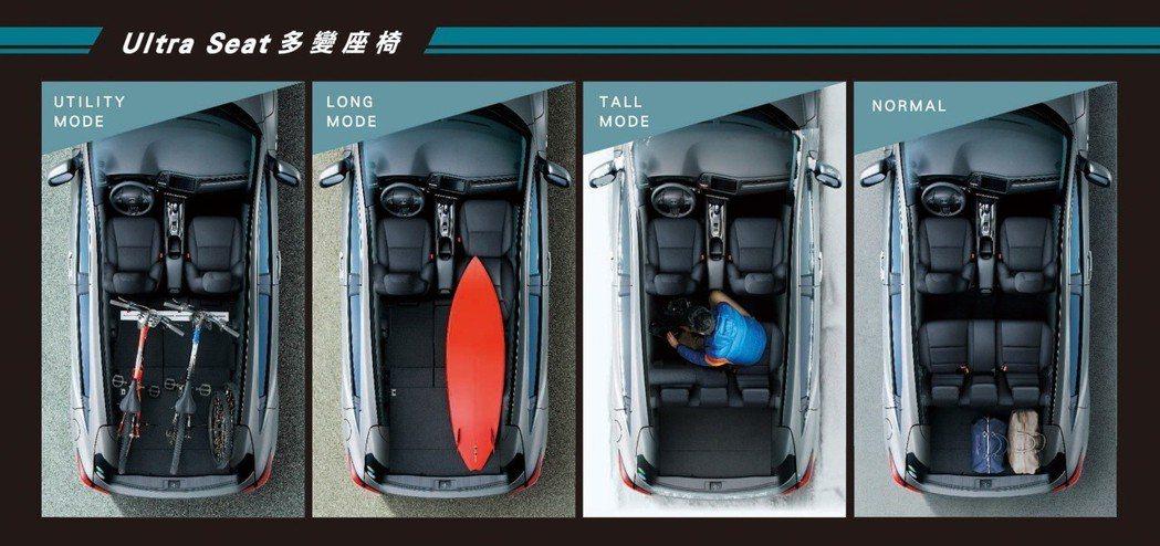 Ultra Seat多變座椅。 圖/台灣本田提供