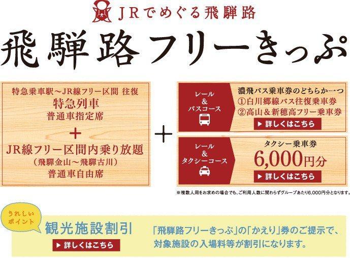 飛騨套票的種類。 圖/jr-central.co.jp