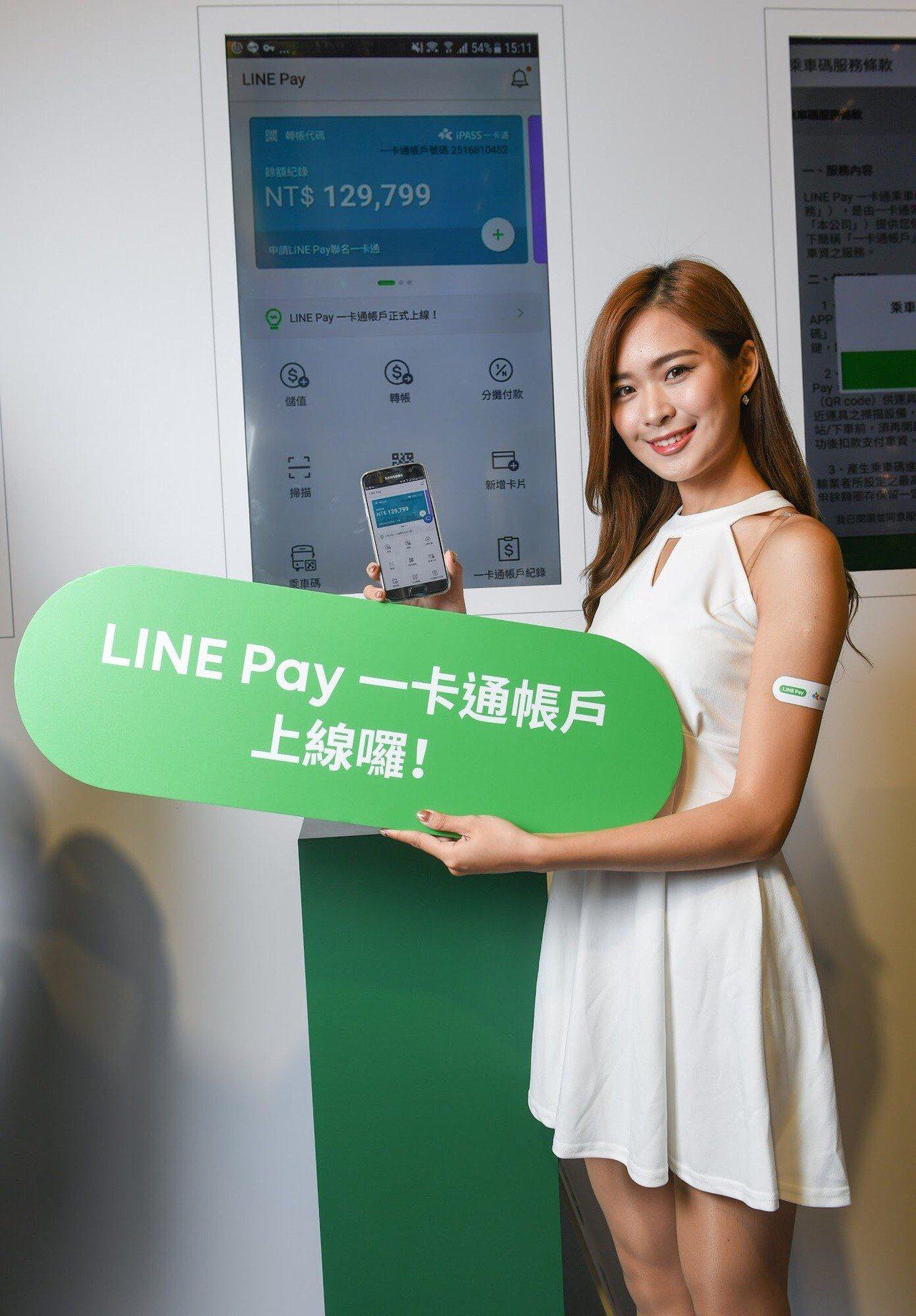 LINE Pay和一卡通昨攜手宣布推出「LINE Pay一卡通帳戶。圖/一卡通公...