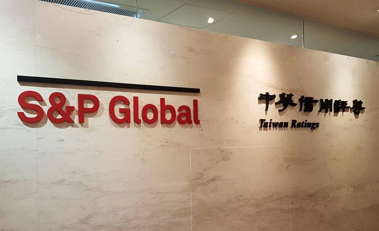 中華信評示警,台灣目前游資充裕,銀行資金浮濫,企業借短期資金來支應中長期之用是非...