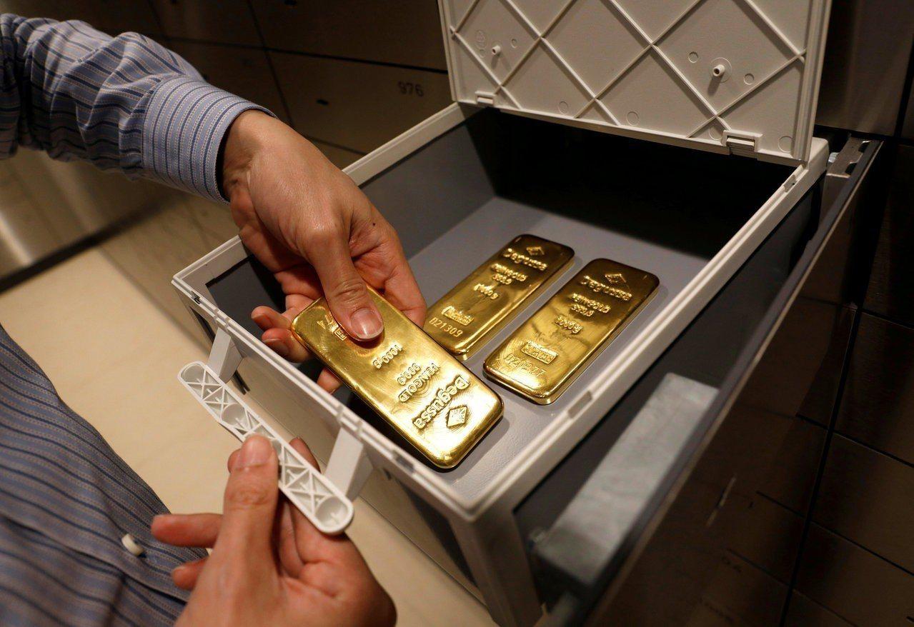 美元避險需求增溫,金價結束近期反彈。路透