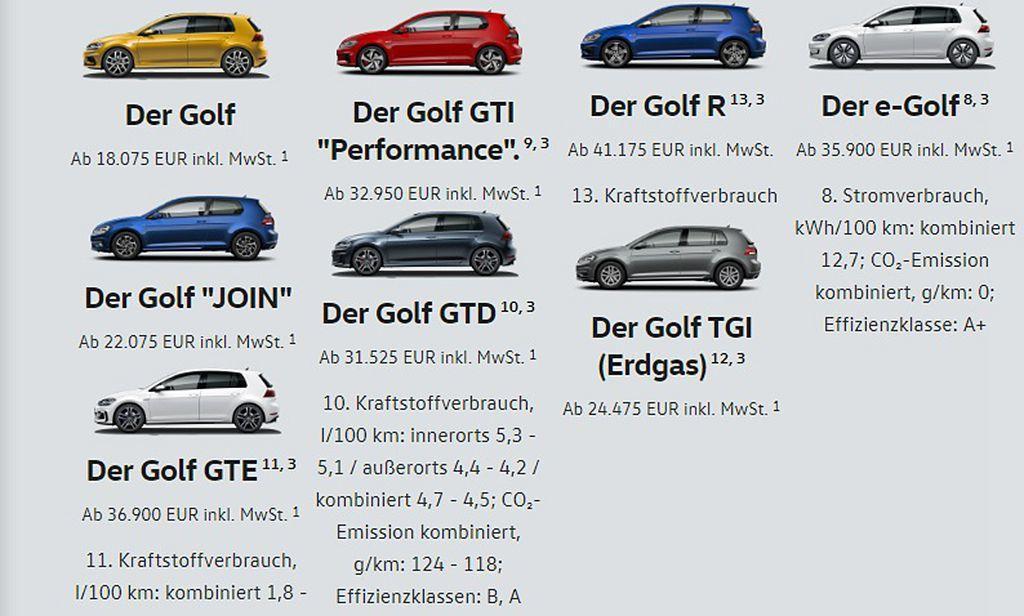 第七代福斯Golf不僅是有史以來賣最好的世代,同時也是車型、動力陣容最豐富的Go...