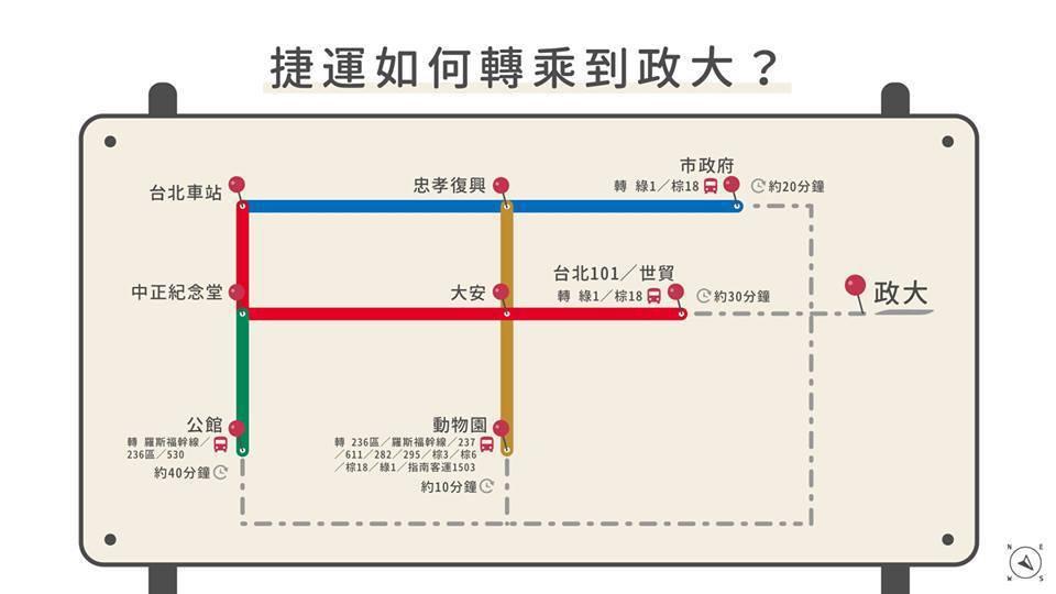 政大學長姊整理乘車路線供新生參考。圖/截自《政大學聲》臉書
