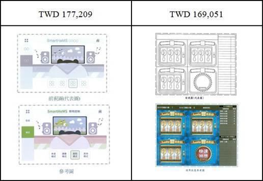圖1:各種不同圖形元素構成之GUI設計專利