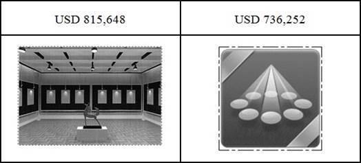 圖3:Mangala Iyer公司、Samsung公司呈現立體視覺效果之圖像設計