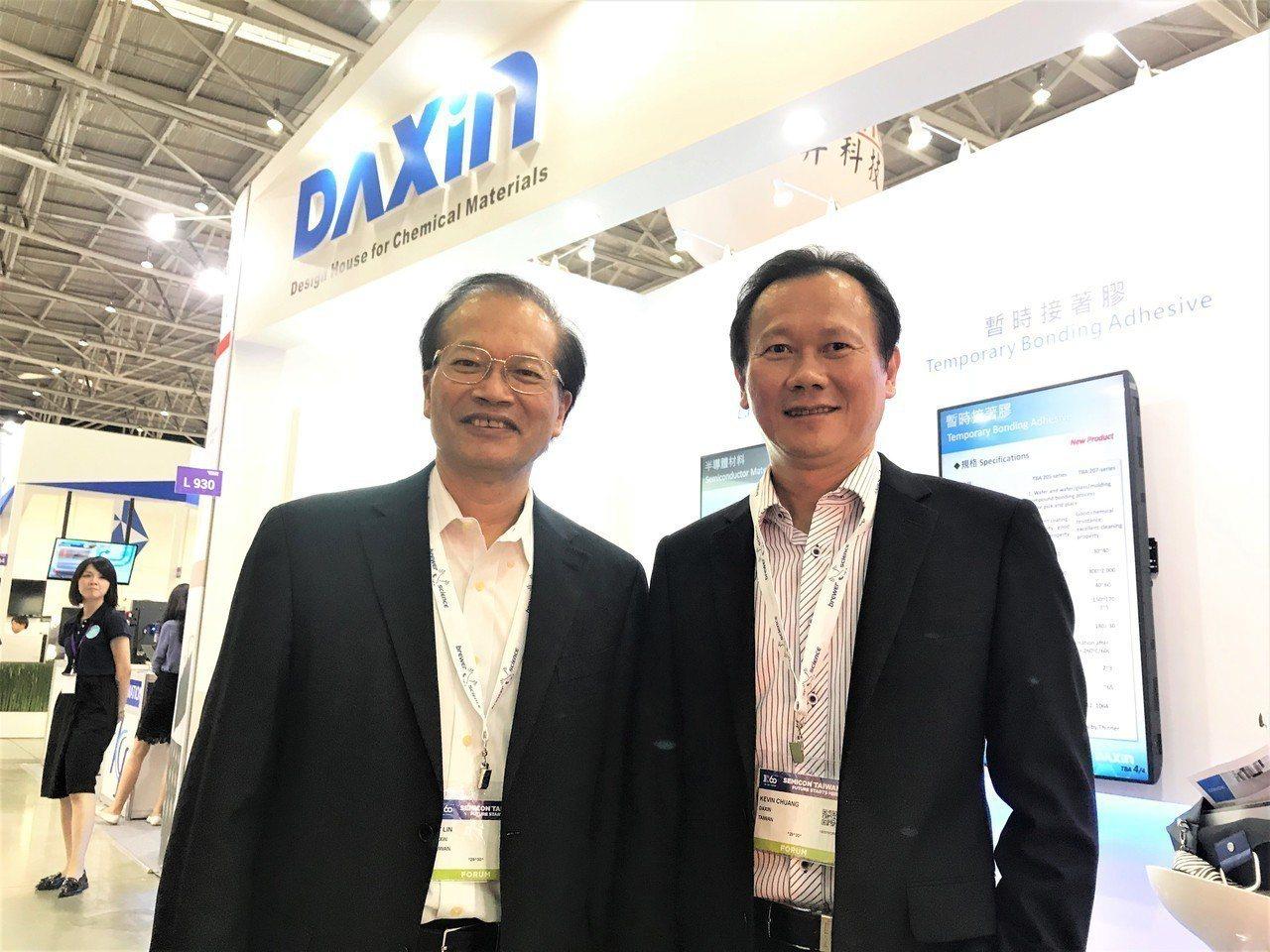 達興材料董事長林正一(左)、執行副總莊鋒域,為達興材料進軍半導體材料市場,首度出...
