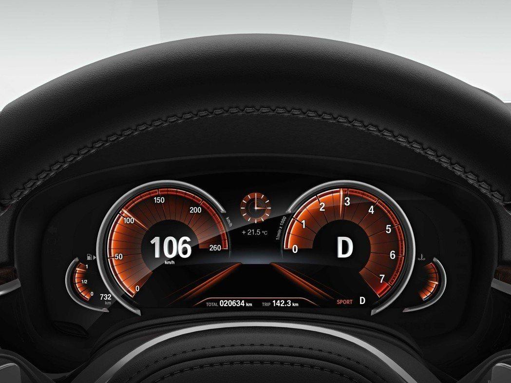 12.3吋多重行車模式儀錶板SPORT模式之介面及色彩。 圖/汎德提供