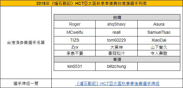 《爐石戰記》HCT亞太區秋季季後賽選手牌組