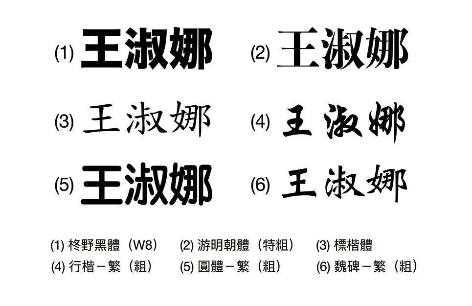 一套易識性高的字體,能讓人快速識別,通常也最吸引目光。將不同字體放在相同字級比較...