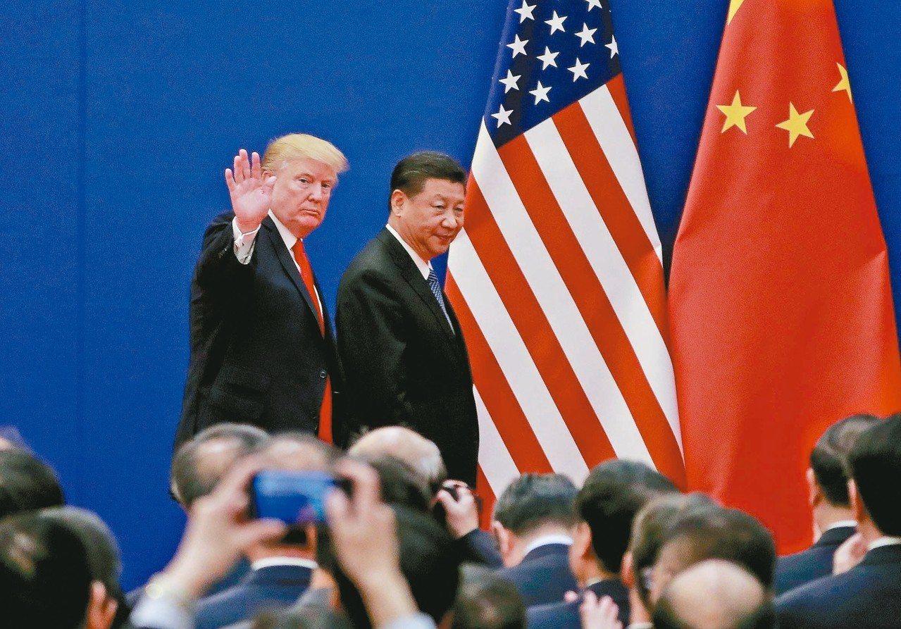川普揚言對自中國大陸進口價值2000億美元商品加徵關稅,市場憂心美中貿易緊張升級...