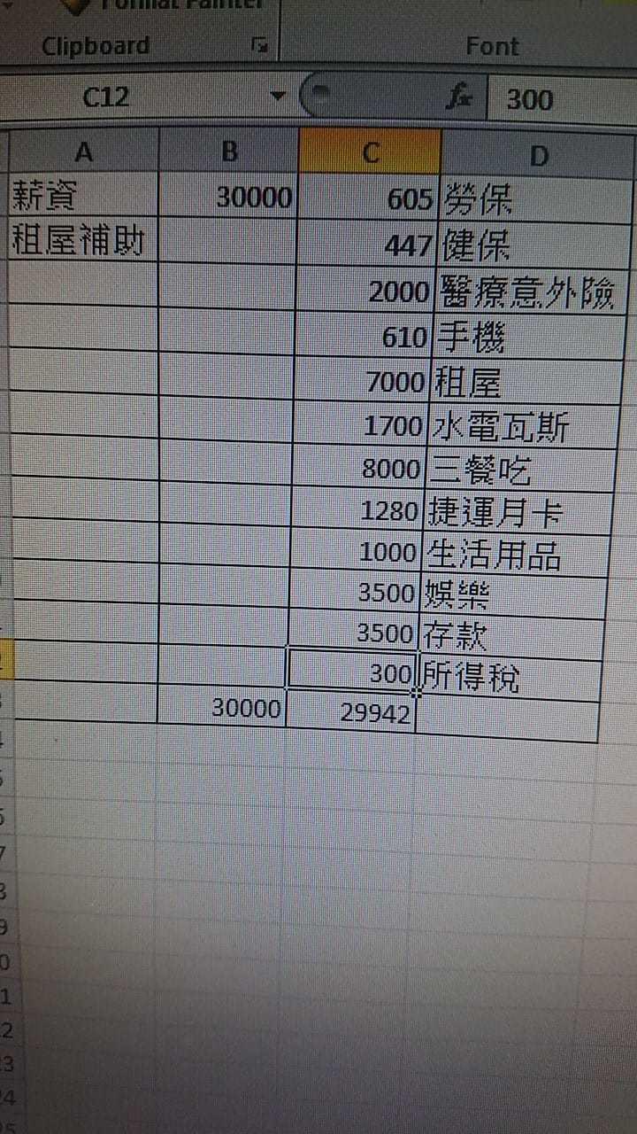 網友列舉各項開銷,認為3萬在台北生活綽綽有餘,卻被其他網友批評太天真。圖/取自《...