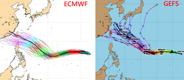 氣象專家吳德榮說,最新歐洲系集模擬(左)顯示,其系集成員大都比美國系集模擬(右)...