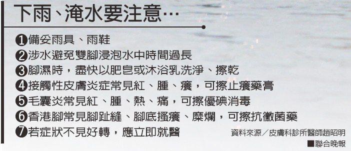 下雨、淹水要注意...資料來源/皮膚科診所醫師趙昭明