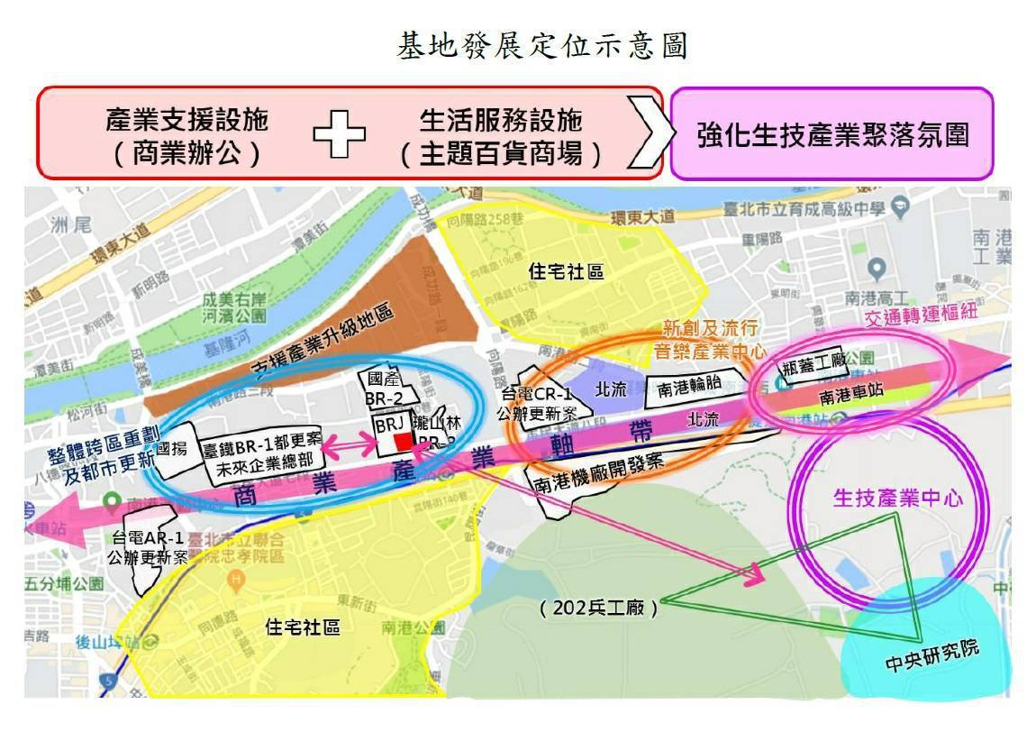 台鐵局南港區玉成段土地將招商。台鐵局提供