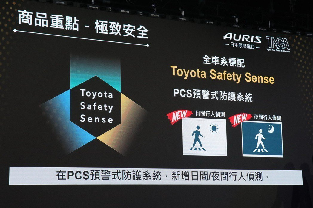 全新AURIS搭載最先進的Toyota Safety Sense (PCS 預警...