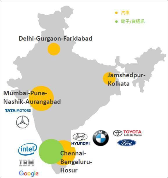 圖二、印度汽車和電子/資通訊產業群聚 (資料來源:印度商工部India Bran...