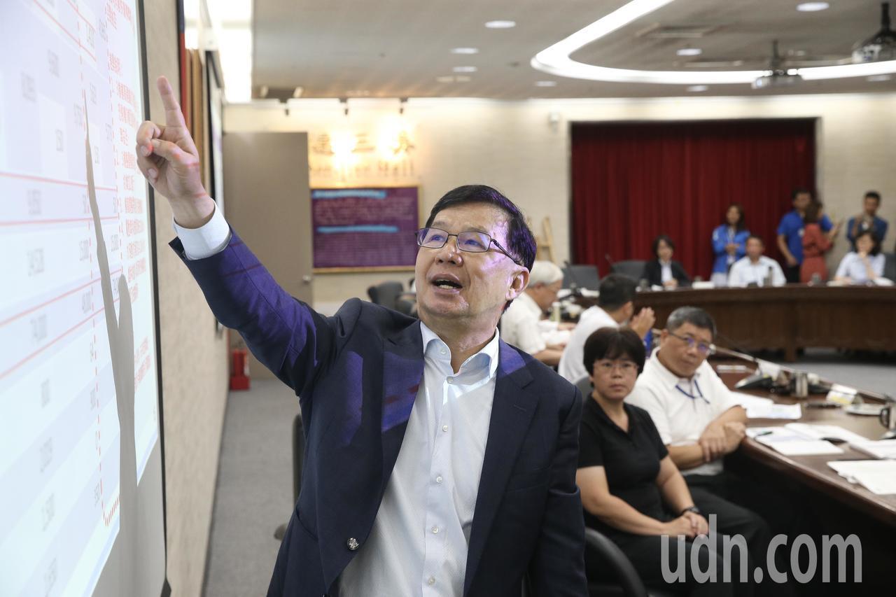 台北市工務局長彭振聲(左)上午主持第一果菜市場改建案專案會議。記者余承翰/攝影