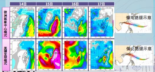 山竹颱風以通過巴士海峽至東南部陸地機率最高,將予以台灣東半部、恆春半島為主,若路...