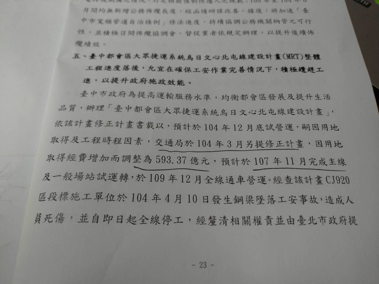黃健豪提出,根據104年台中市總預算報告,交通局在2015年3月18日提出修正計...