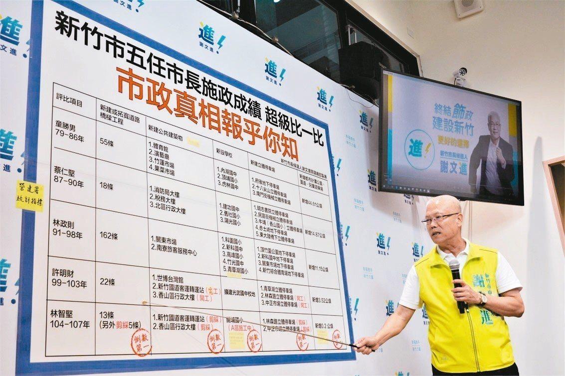 參選新竹市長的無黨籍議長謝文進舉行「倒數第一的新竹市長」記者會,指尋求連任的林智...