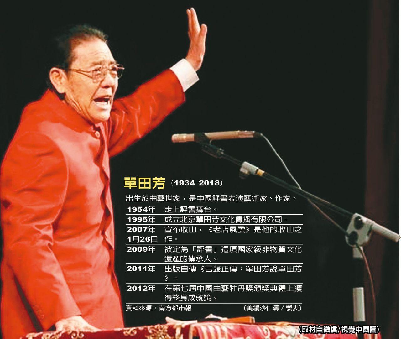 以獨特嗓音陪伴「30後」到「90後」的著名評書藝術家單田芳,11日因病在北京中日...