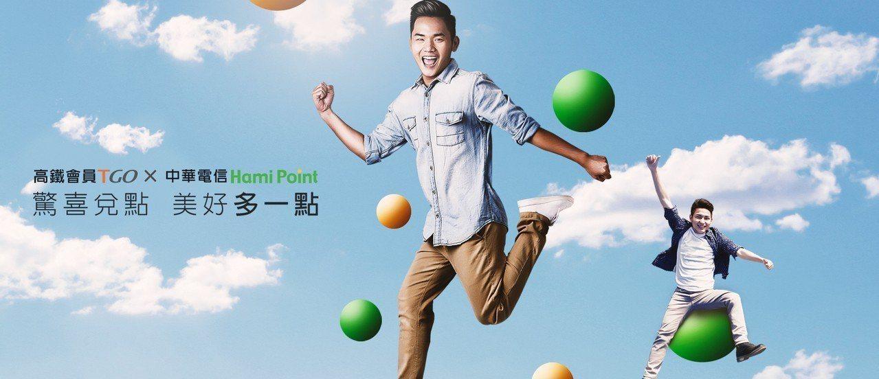 台灣高鐵推出「高鐵會員TGo x Hami Point 驚喜兌點 美好多一點」活...