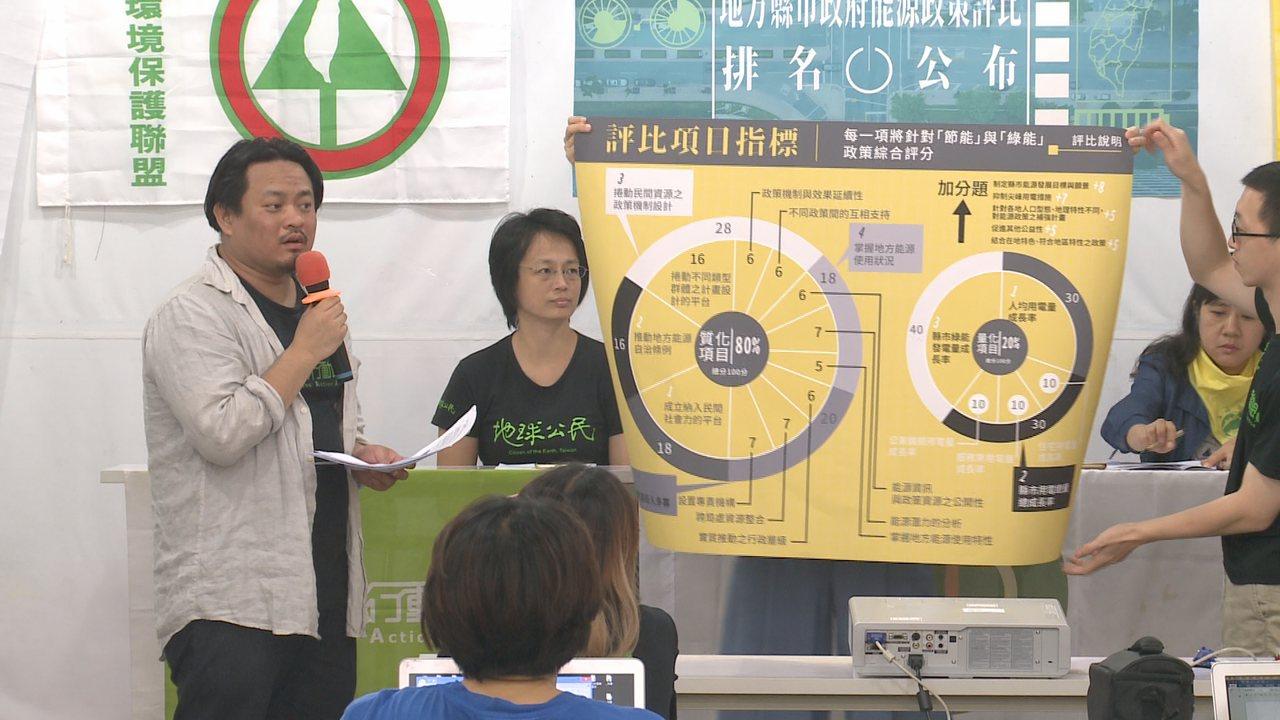能源轉型推動聯盟今(12日)公布台灣本島19縣市能源政策評比,A段班分別是新北市...