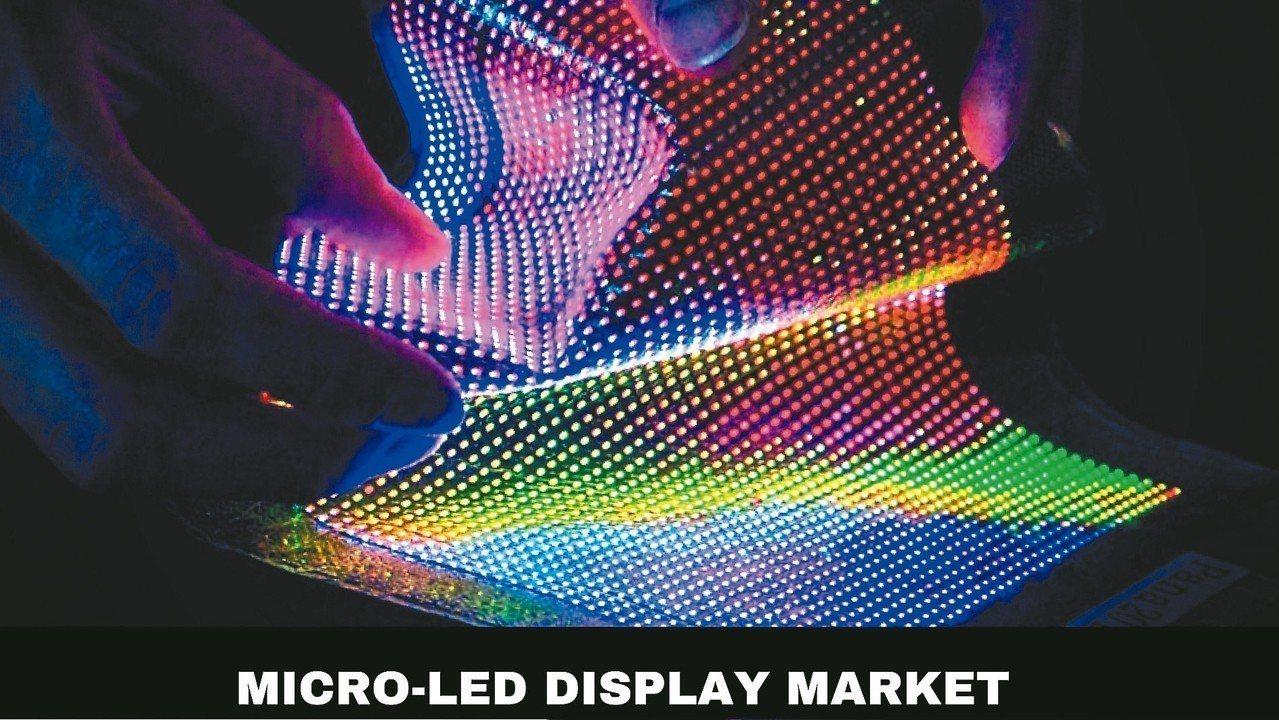 微發光二極體(Micro LED) 網路照片