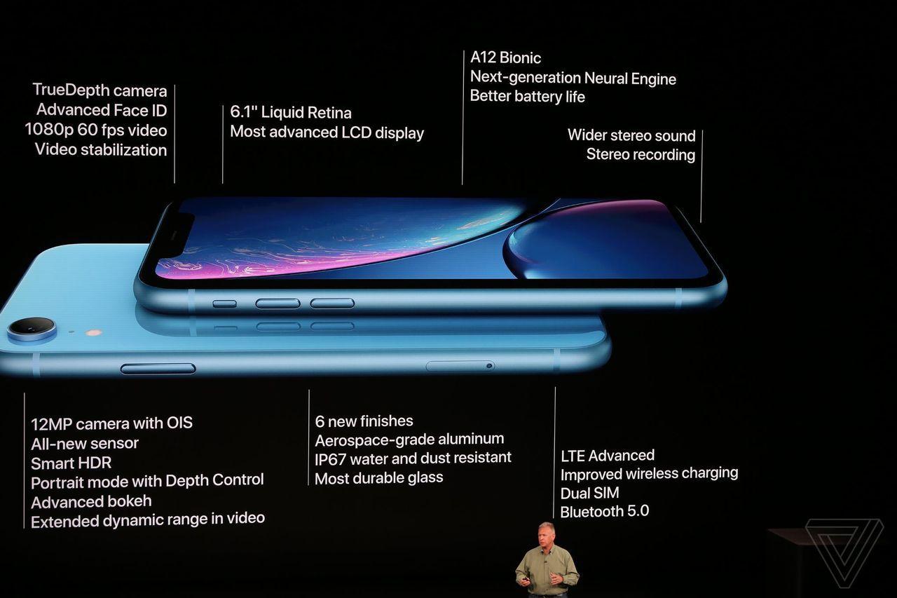 iPhone XR規格(圖/取自網路)